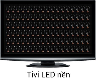tivi led nen 1
